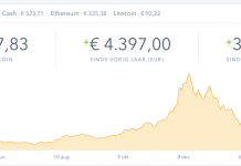 Bitcoin stijging 1 jaar